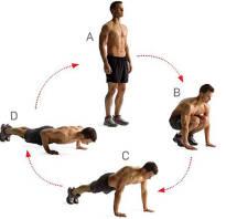 Упражнения для жира на животе