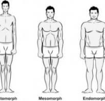 Диета во время сушки для мужчин