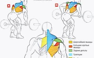 Упражнение тяга штанги в наклоне