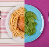 Диета для снижения веса для женщин