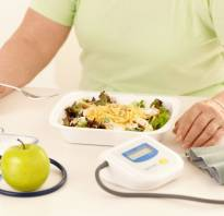 Основные диеты лечебного питания