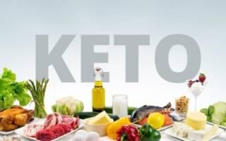 Кето диета меню на неделю для мужчин
